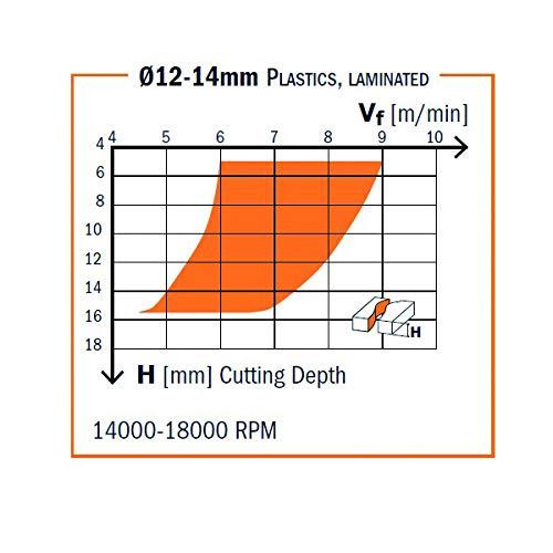 Zoom IMG-1 cmt orange tools 193 101