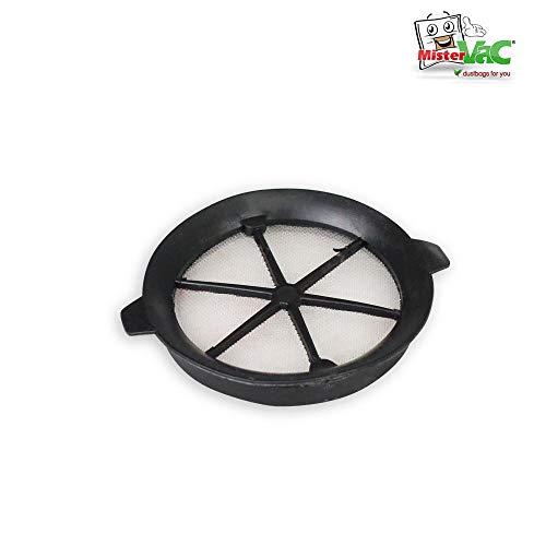 Motorschutzfilter (Kunststoffrahmen) geeignet Bosch BGS5MKIT Relaxx x ProSilence