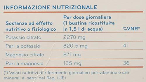 Zoom IMG-1 idrobasic di biohealth italia integratore