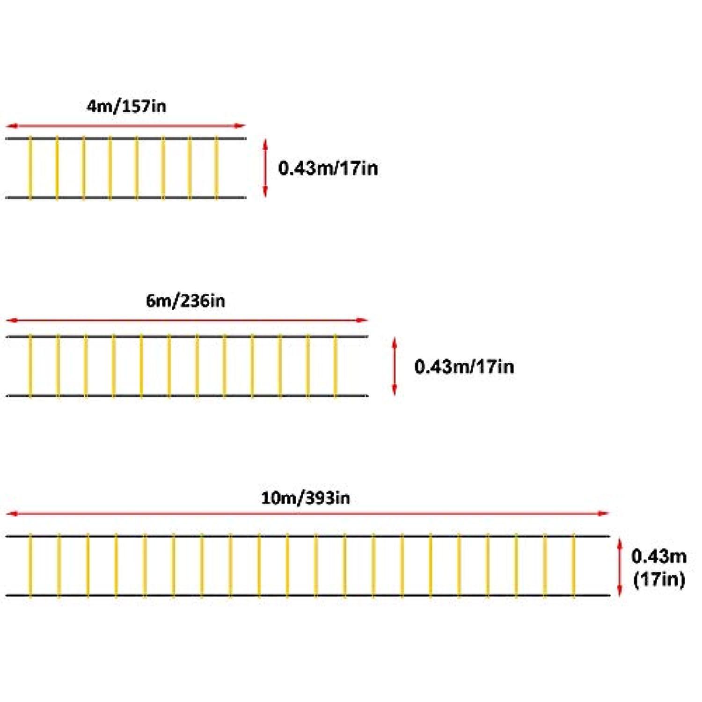 Noir Bouton Poussoir Mini Commutateur 10A//125V 6A//250V Interrupteur Bipolaire Bouton Poussoir pour Voiture Auto Bateau Appareils M/énagers DECARETA 20 Pcs Interrupteur /à Bascule ON//OFF