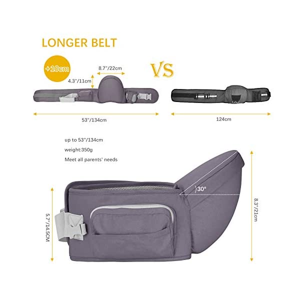 Viedouce Hip Seat Baby Carrier with Safety Belt Protection, Pure Cotton, Lightweight Ergonomic Waist Stool,Multi Positions Baby Front Carrier for 3-48 Month (Dark Grey) Viedouce 【ERGONOMIC DESIGN】 - Hip seat baby carrier perfectly adapts to your growing baby, allows baby to be in a natural sitting position and ride facing in or out. Effectively reduces the stress on your back whenever you carry baby at home, at work or while you travel.(Recommended by the International Hip Dysplasia Institute (IHDI) and pediatricians to prevent O-legs and poor blood circulation). 【Multiple Safe Guaranteed】- Come with the professional climbing double socket buckle design, which has strong bearing capacity, plus the baby safey belt provide extra support and security to prevents from falling off and safely hold the baby. 【Made for comfort】- The Baby Carrier Stool surface is filled with skin-friendly natural cotton fabric,lined with a 15mm memory foam pad around the abdomen for you. The inner cushion (detachable hip seat) is made of EPP foam, safe and to deform, which means great comfortable for you and baby. 7