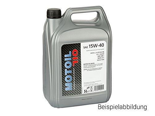 Motoröl 15W-40 (5 L) u.a. für, VW, Opel, Audi, Peugeot | Preishammer