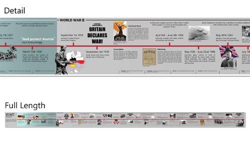 World War II (2. Weltkrieg WWII) groß Vinyl Timeline 15x 240cm-Klassenzimmer Dekoration-Geschichte Teaching Ressource