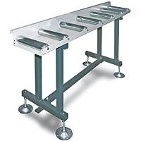MRB estándar C–Ancho: 400mm, longitud: 6m–Sistema de medición Tren y ruedas