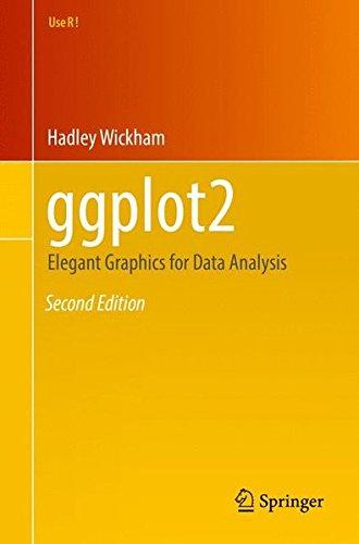 ggplot2: Elegant Graphics for Data Analysis (Use R!)
