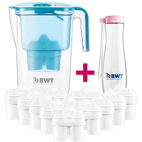 BWT 815532 VIDA Wasserfilter