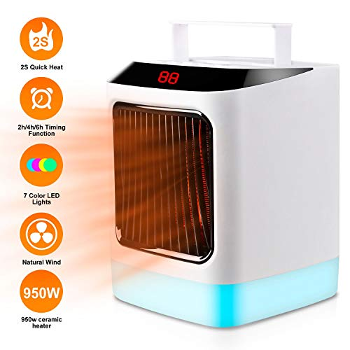 Dr.Haer Calefactor Eléctrico, Mini Portátil Calentador de Espcacio con Protección Antivuelco,1000w/950w...