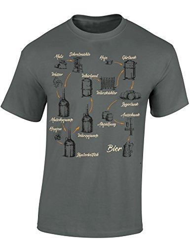 Bier T-Shirt: Der Brauprozess - Geschenk für Bierliebhaber - Geschenkidee für Biertrinker - Brauer Shirt - Craft Beer Trinker (XL) Zink Grau (Bier Trinken-shirt)