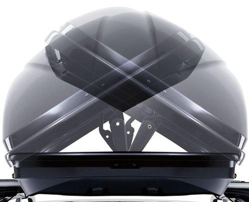 Exklusive Dachbox 420 Liter Beidseitig öffnend – Schwarz-Glänzend Metallic inkl. Ultrarapid Schnellmontage System – 145 x 94 x 42 cm (L x B x H) – 5 Jahre Garantie – TÜV Nord / GS-Geprüft - 6