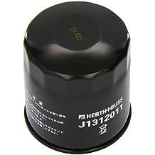 Herth+Buss Jakoparts J1312011 filtro de aceite