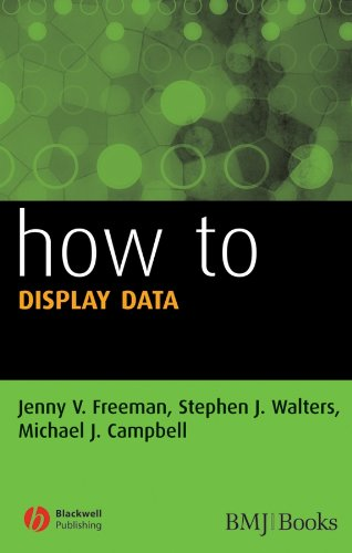 How to Display Data (English Edition)
