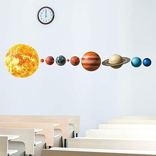 m Planet Wandaufkleber, abnehmbare Zimmer Aufkleber, niedlichen Tier kreative Thema Wandtattoo für Kinder Schlafzimmer WC Küche Büros ()