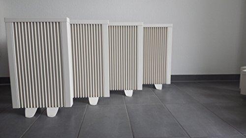 Elektroheizungen Paketset 4 Heizungen mit Rollenfüßen, Elektroflachheizungen, Elektroheizungen Schnatterer