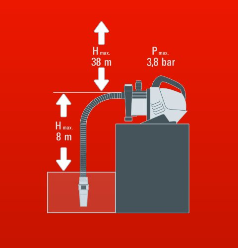 Einhell RG-AW 6536 Hauswasserautomat, 650 Watt, 3750 l/h Fördermenge, Edelstahlanschluss - 10