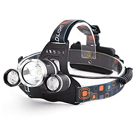 3 LED Headlamp Flashlight - WinCret Waterproof Adjustable 3 Beams 4 Modes LED Headlamp with 2 Rechargeable 18650 Batteries and a Charger, for Outdoor Running Camping Fishing
