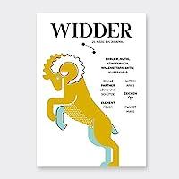 Sternzeichen WIDDER – Infografik
