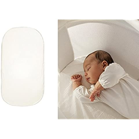BabyBjörn 047021 - Sábana ajustable para minicuna BabyBjörn, color blanco