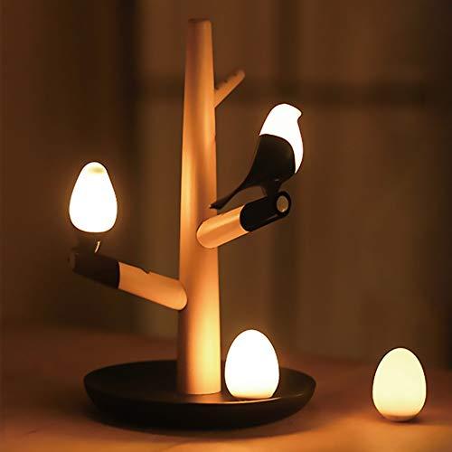 Xihouxian Kreative LED Nachtlicht Intelligente Körper Induktion MagneticAlly Dimmen Wohnzimmer Schlafzimmer Halle Dekorative Schreibtisch Licht USB Lade Nachtlicht D40 -