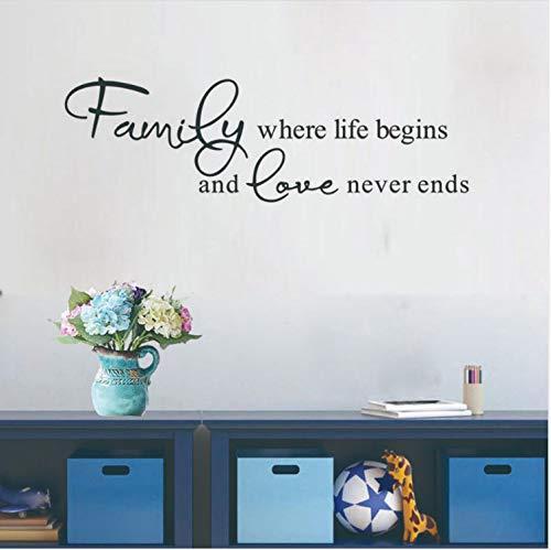 LZRLZR Familie Wo Das Leben Beginnt Liebe Nie Endet DIY Wandaufkleber Für Wohnzimmer Einrichtungsgegenstände Zubehör Tapete Poster Wandkunst