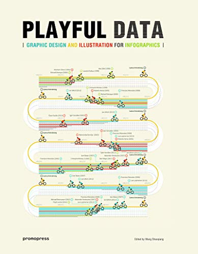 Playful Data - Graphic design and illustration for infographics par Shaoqiang Wang