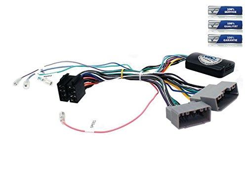 NIQ CAN-BUS Lenkradfernbedienungsadapter geeignet für TRISTAN AURON Autoradios, kompatibel mit für Chrysler / Dodge / Jeep diverser Baujahre Chrysler Can-bus