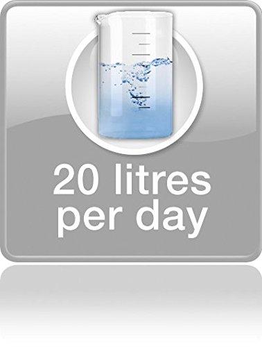 41vuNXkhmtL - Beurer LE70UK Luxury Air Dehumidifiers, 20 Litre
