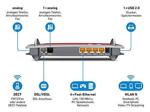 AVM FRITZ!Box 7430 (VDSL-/ADSL2+, WLAN N, 450 MBit/s (2,4 GHz), TK-Anlage für Voice over IP mit DECT-Basis, Mediaserver) geeignet für Deutschland - 2