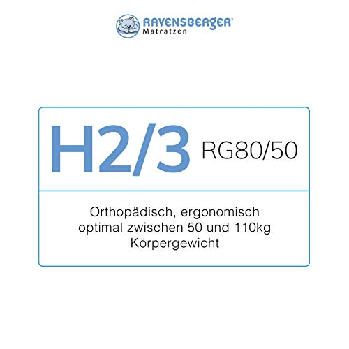 Ravensberger Thermoelastische DUO-VISCO Matratze H2/3 EF VISCO RG 80 (50-110 kg) mit Kaltschaum - 5
