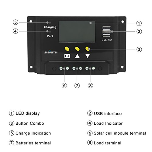 Signstek Solar Panel Regler Laderegler 12V / 24V 240W/480W 30A PWM LCD Display mit Dual USB Für Camper / Wohnwagen / Boot - 5
