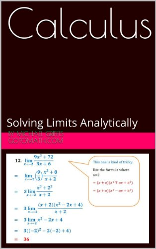 Calculus: Solving Limits Analytically