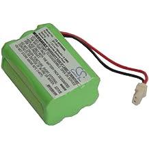 Batería NI-MH 700mAh 7.2V compatible con DOGTRA Transmitter 1100NC, 1200, 1600, D500B, D500T, RRD, RRS sustituye BP15RT, BP-15RT