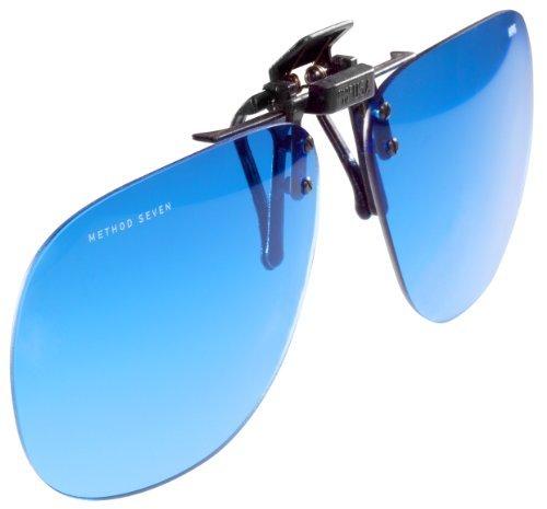 Methode Sieben Aviator HPS Clip auf Grow Raum Gläser