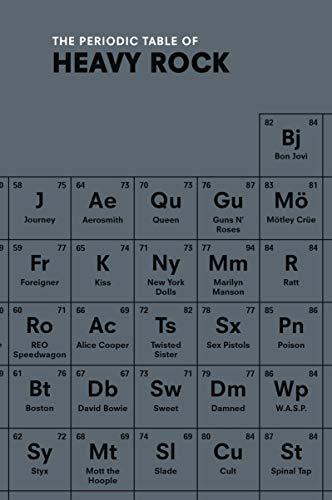 The Periodic...