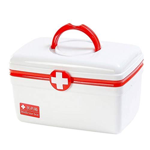 Per i kit di emergenza personali, i contenitori usati sono molto sensibili.Tieni questo in macchina, a casa, a scuola, in ospedale o in ufficio e portalo con te ovunque tu vada.Questo vano portaoggetti trasparente e versatile è la soluzione perfetta ...