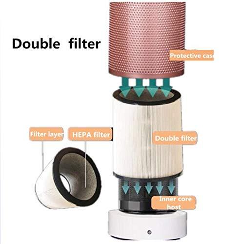 LLVV Komponenten U0026 Zubehör Für Ventilatoren U0026 Klimageräte 42 Zoll Blattlose  Ventilator Luftreiniger True HEPA Filter Effiziente Verbund Reinigung  Original