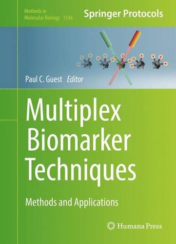 multiplex-biomarker-techniques-methods-and-applications