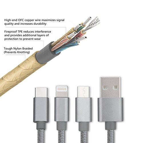 Sunroyal SC-1tuo3-USB02-Gold