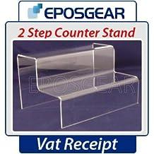 Kostenzähler-Standplatz-Kleinanzeigen-Einzelverkaufs-Ausrüstung des Schritt-2