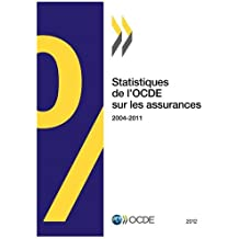 Statistiques de L'Ocde Sur Les Assurances 2012