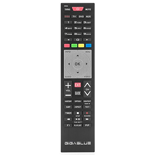 GigaBlue UHD UE 4  K Receiver with 2x DVB-S2  FBC Tuner Satellite Receiver 2XDVB incl  Babo Tech   WLAN Stick