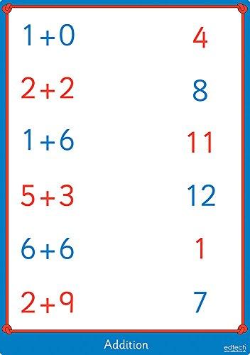 Inspirational Classrooms 3117801 - Tabla de Cordones, diseño de números