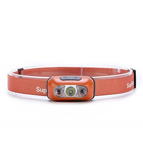 Supfire LED Stirnlampe Kopflampe Super Helle Taschenlampe 500 Lumen CREE LED Scheinwerfer mit Temperatur Schalter,Aufgeladen mit USB Kabel Direkt,4 Modi für Camping Radfahren,Modell HL05