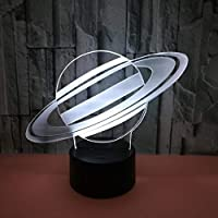 Amazon díasIluminación esLos Planetas 30 Últimos iTOPZukX