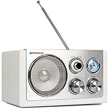 Blaupunkt RXN 18 Portátil Analógica Plata, Color blanco - Radio (Portátil, Analógica, UKW, FM, MW, 87,5 - 108 MHz)