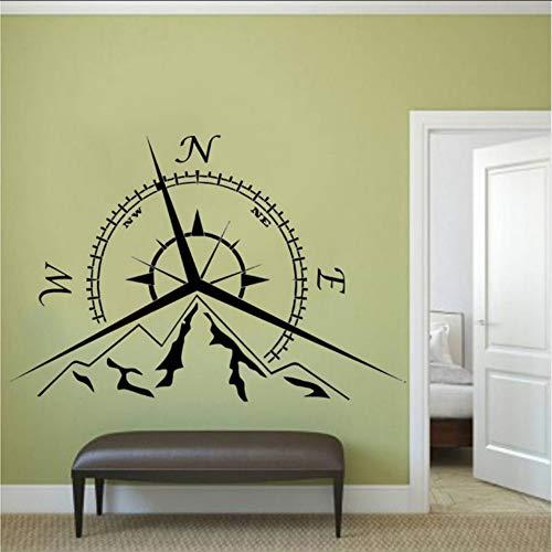 Wandtattoo Kinderzimmer Wandbilder