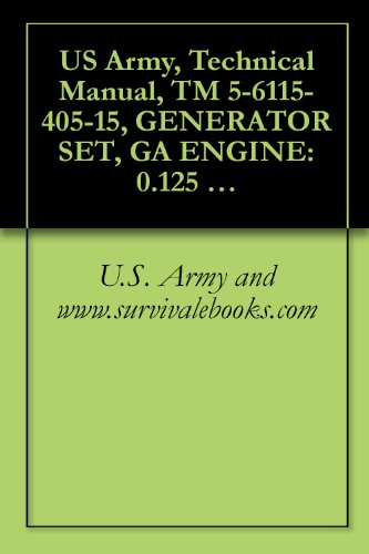 US Army, Technical Manual, TM 5-6115-405-15, GENERATOR SET, GA ENGINE: 0.125 KW, AC, 115 V, SINGLE PHASE, 400 HZ, SPECIAL PURP PORTABLE W/CARRYING CASE (English Edition) - 1p Series