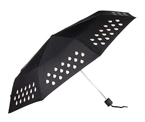 suck-uk-parapluie-qui-change-de-couleur-changement-de-couleur