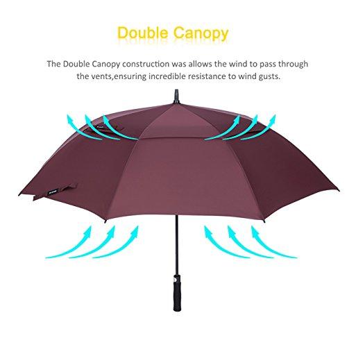 ZOMAKE Golf Regenschirm, Premium Qualität,, 157cm Groß, Sturmsicher, Automatik - Automatisch zu öffnen, Regen- und Windresistent Golfschirme