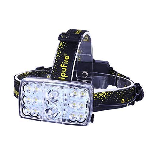 Makalon 8 Modi Ultra Helle Lumen Taktische Stirnlampe Wiederaufladbar Taschenlampe Einstellbare Wasserdichte Tragbare Notfall Tac Licht für Radfahren Camping Angeln Kopflampe