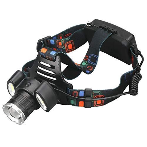 hhxiao LED-Stirnlampe, extern, verstellbar, langlebig, zum Angeln, Induktion, Taster hat die Blitzleuchte geführt, zoombar, aus Aluminium